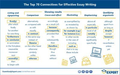 70+ Connective Words To Power Up Your Essays [COMPREHENSIVE LIST]